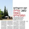 עליה באחוז המובטלים - כל העיר ירושלים